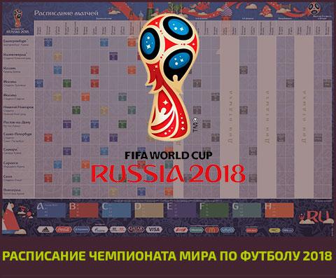 даты чемпионат в по мира футболу россии 2018